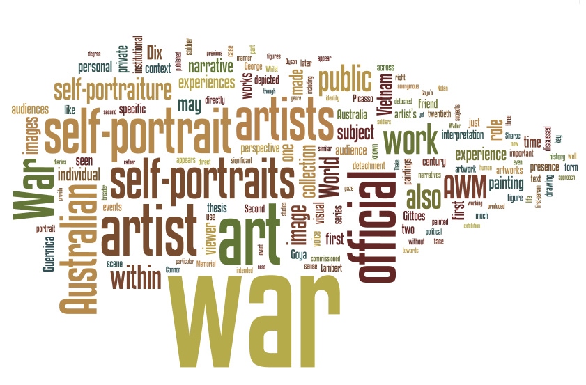 """Wordle - Sam Bowker - The PhD Thesis - """"Their War and Mine"""""""